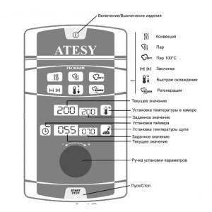 Пароконвектомат Atesy Рубикон АПК-6-1/1
