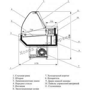 Витрина холодильная Премьер ВВУП1-0,47ТУ/В-1,9 (+1…+8)